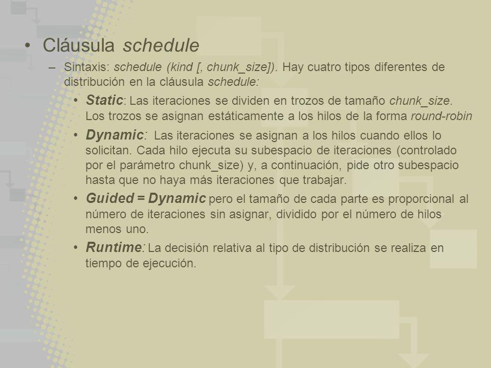 Cláusula schedule Sintaxis: schedule (kind [, chunk_size]). Hay cuatro tipos diferentes de distribución en la cláusula schedule: